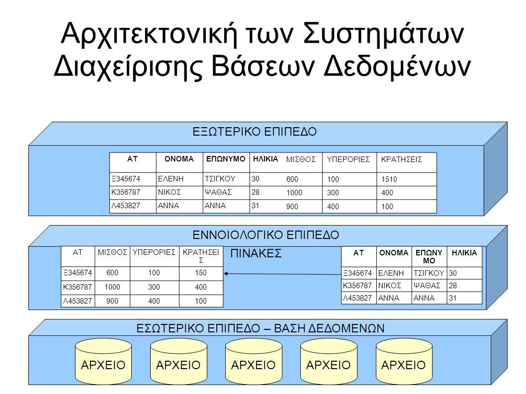 Αρχιτεκτονική των Συστημάτων Διαχείρισης Βάσεων Δεδομένων
