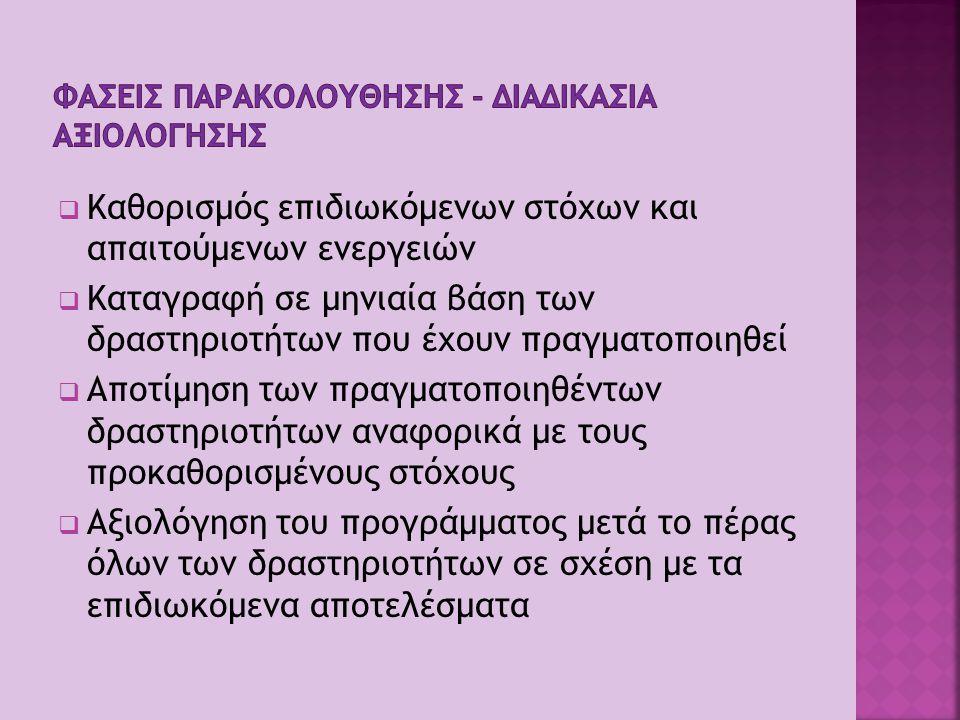 ΦΑΣΕΙΣ ΠΑΡΑΚΟΛΟΥΘΗΣΗΣ - ΔΙΑΔΙΚΑΣΙΑ ΑΞΙΟΛΟΓΗΣΗΣ