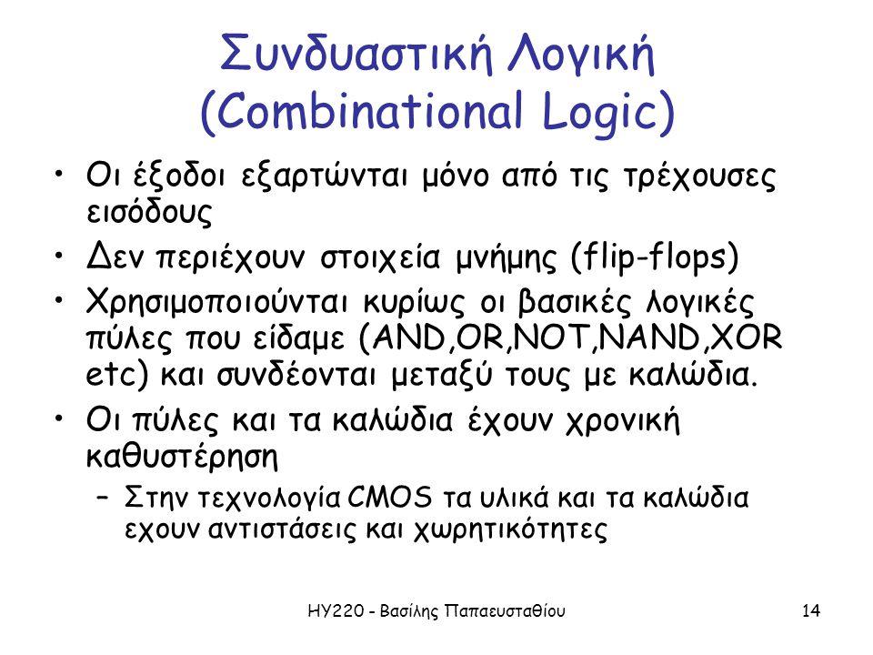 Συνδυαστική Λογική (Combinational Logic)