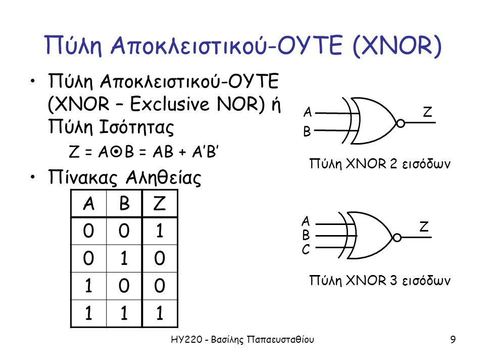 Πύλη Αποκλειστικού-ΟΥΤΕ (XNOR)