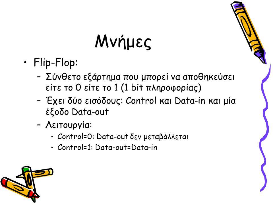 Μνήμες Flip-Flop: Σύνθετο εξάρτημα που μπορεί να αποθηκεύσει είτε το 0 είτε το 1 (1 bit πληροφορίας)
