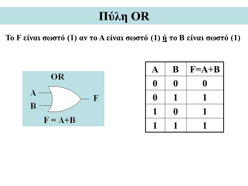 Πύλη OR Το F είναι σωστό (1) αν το A είναι σωστό (1) ή το Β είναι σωστό (1) Α Β F=A+B 1