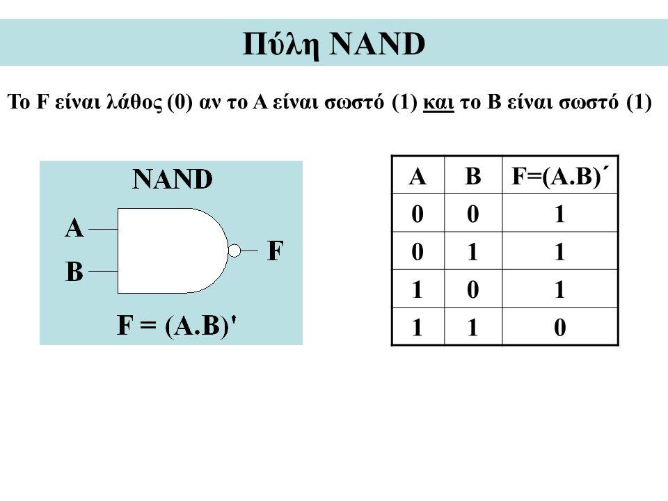 Πύλη NAND Το F είναι λάθος (0) αν το A είναι σωστό (1) και το Β είναι σωστό (1) Α Β F=(A.B)´ 1