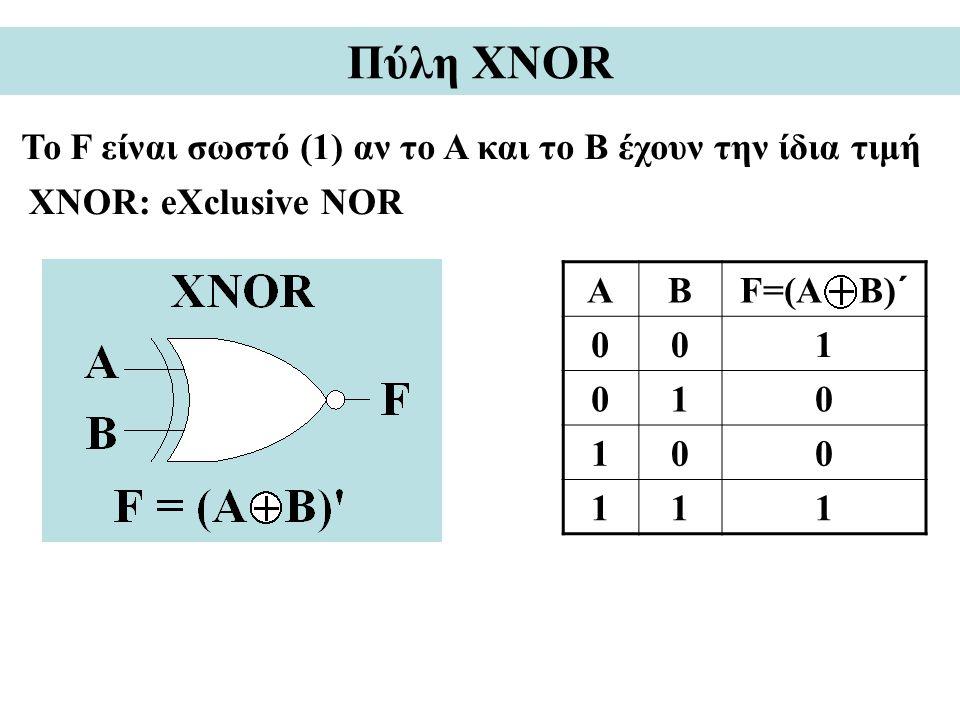Πύλη XNOR Το F είναι σωστό (1) αν το A και το Β έχουν την ίδια τιμή