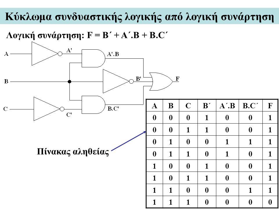 Κύκλωμα συνδυαστικής λογικής από λογική συνάρτηση