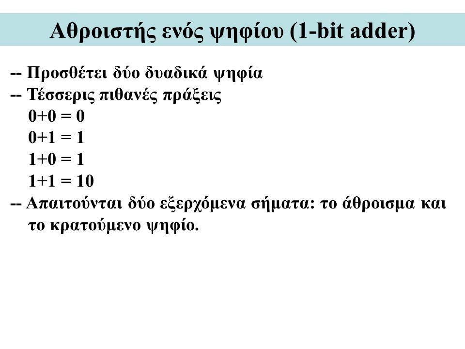 Αθροιστής ενός ψηφίου (1-bit adder)
