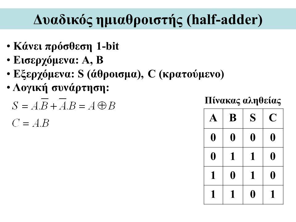 Δυαδικός ημιαθροιστής (half-adder)