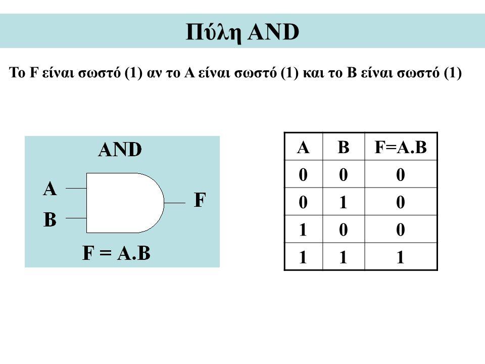 Πύλη AND Το F είναι σωστό (1) αν το A είναι σωστό (1) και το Β είναι σωστό (1) Α Β F=A.B 1