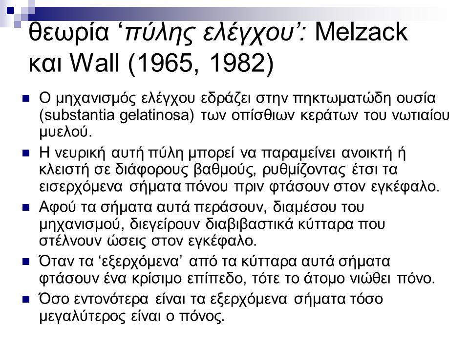 θεωρία 'πύλης ελέγχου': Melzack και Wall (1965, 1982)