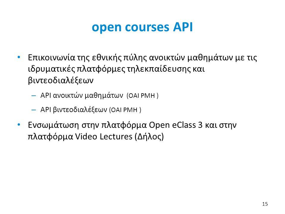 open courses API Επικοινωνία της εθνικής πύλης ανοικτών μαθημάτων με τις ιδρυματικές πλατφόρμες τηλεκπαίδευσης και βιντεοδιαλέξεων.