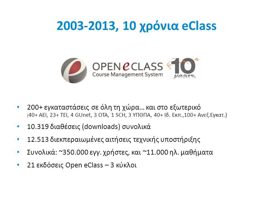 2003-2013, 10 χρόνια eClass