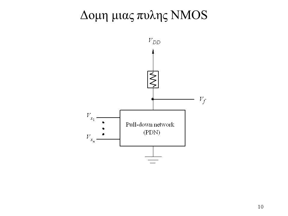 Δομη μιας πυλης NMOS