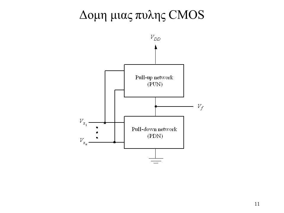 Δομη μιας πυλης CMOS