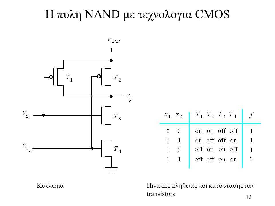 H πυλη NAND με τεχνολογια CMOS