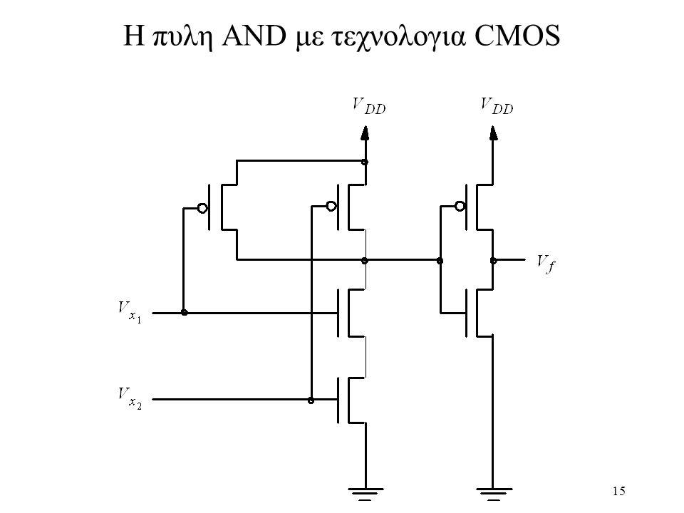 H πυλη AND με τεχνολογια CMOS