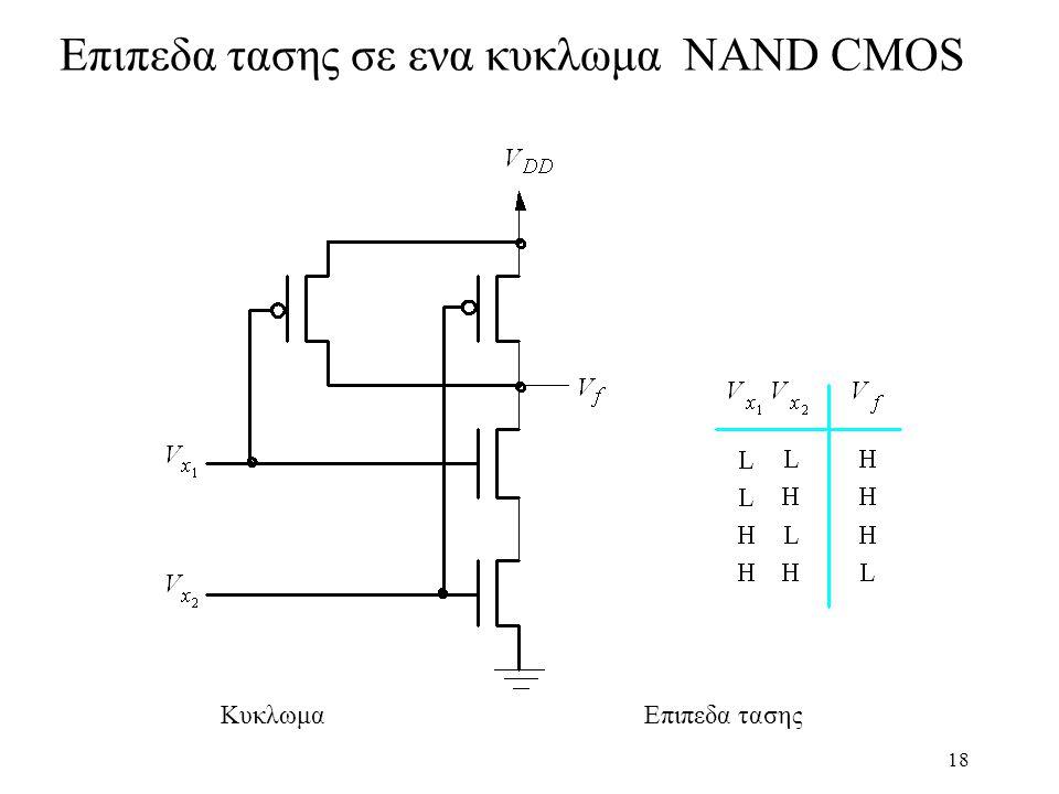 Επιπεδα τασης σε ενα κυκλωμα NAND CMOS