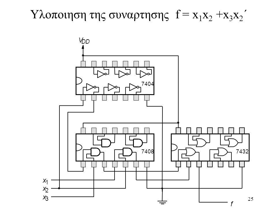 Υλοποιηση της συναρτησης f = x1x2 +x3x2´