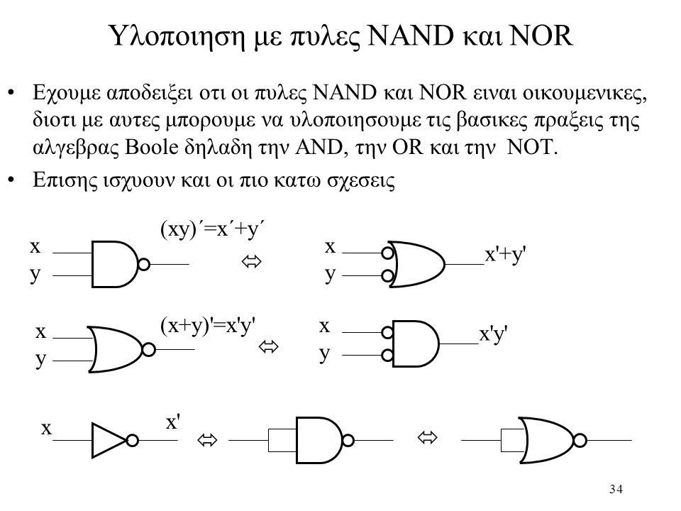 Υλοποιηση με πυλες NAND και NOR