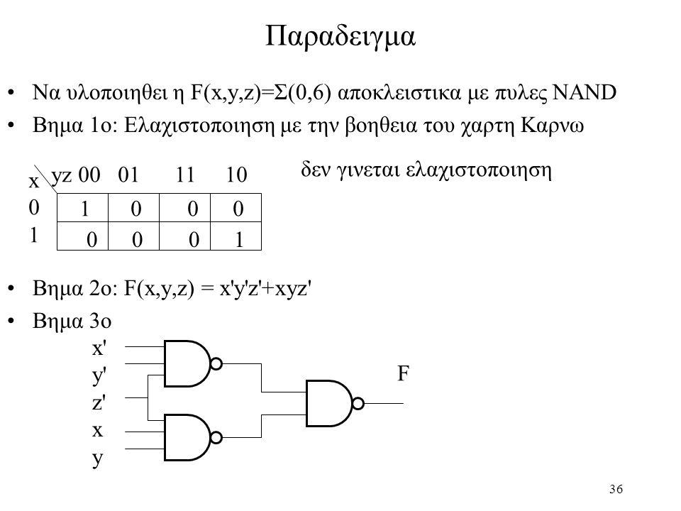 Παραδειγμα Να υλοποιηθει η F(x,y,z)=Σ(0,6) αποκλειστικα με πυλες NAND