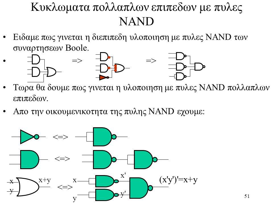 Κυκλωματα πολλαπλων επιπεδων με πυλες NAND