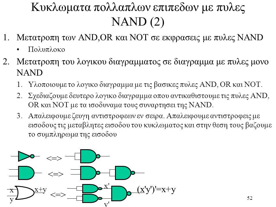 Κυκλωματα πολλαπλων επιπεδων με πυλες NAND (2)