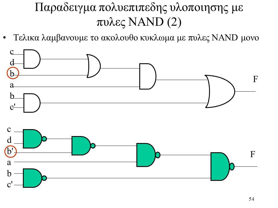Παραδειγμα πολυεπιπεδης υλοποιησης με πυλες NAND (2)