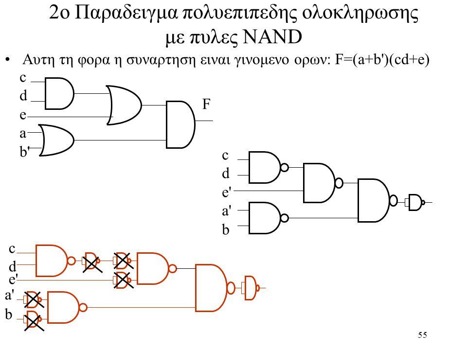 2o Παραδειγμα πολυεπιπεδης ολοκληρωσης με πυλες NAND