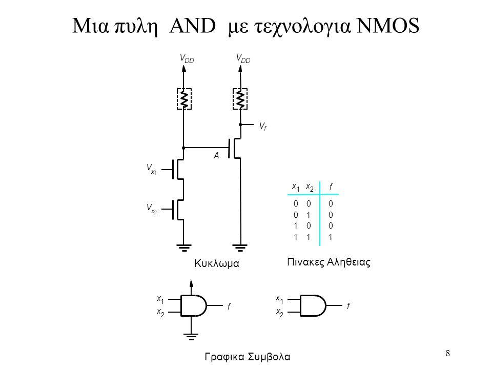 Μια πυλη AND με τεχνολογια NMOS