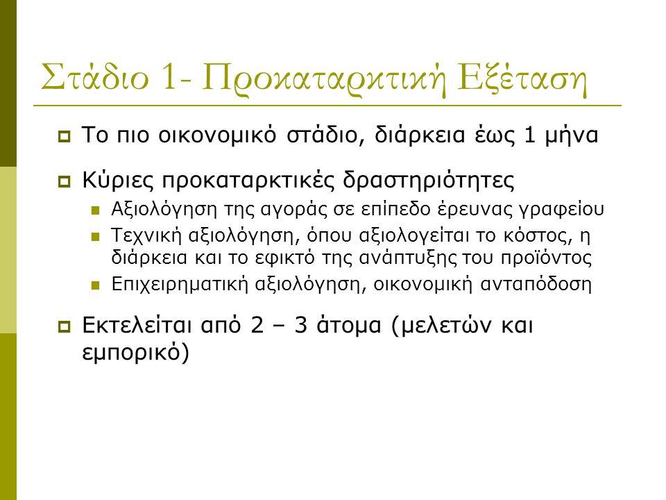 Στάδιο 1- Προκαταρκτική Εξέταση