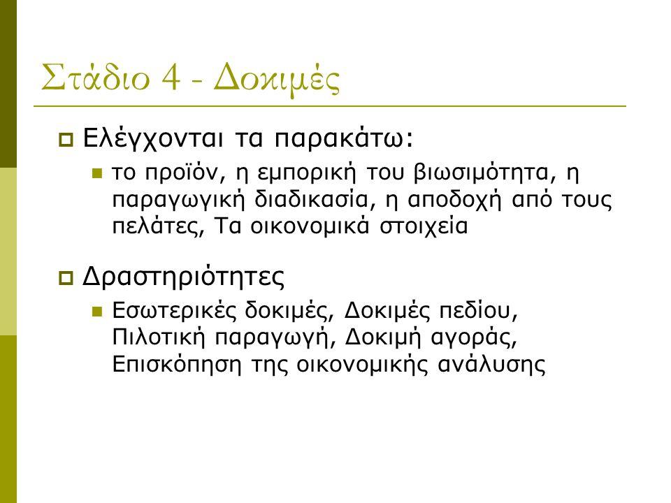 Στάδιο 4 - Δοκιμές Ελέγχονται τα παρακάτω: Δραστηριότητες