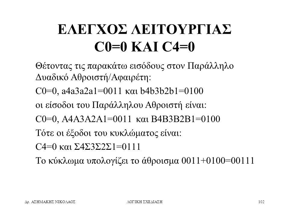 ΕΛΕΓΧΟΣ ΛΕΙΤΟΥΡΓΙΑΣ C0=0 ΚΑΙ C4=0