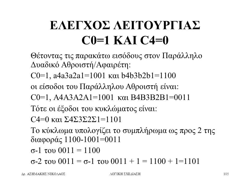 ΕΛΕΓΧΟΣ ΛΕΙΤΟΥΡΓΙΑΣ C0=1 ΚΑΙ C4=0