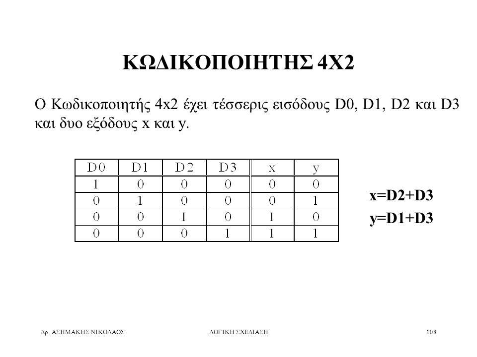 ΚΩΔΙΚΟΠΟΙΗΤΗΣ 4X2 Ο Κωδικοποιητής 4x2 έχει τέσσερις εισόδους D0, D1, D2 και D3 και δυο εξόδους x και y.