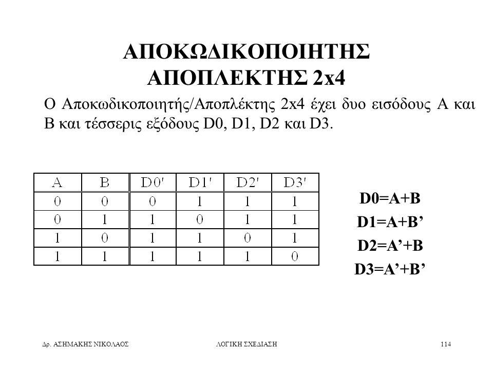 ΑΠΟΚΩΔΙΚΟΠΟΙΗΤΗΣ ΑΠΟΠΛΕΚΤΗΣ 2x4