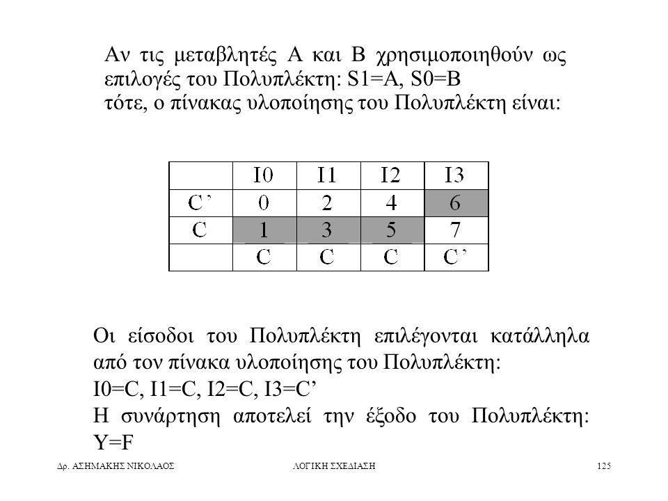 τότε, ο πίνακας υλοποίησης του Πολυπλέκτη είναι: