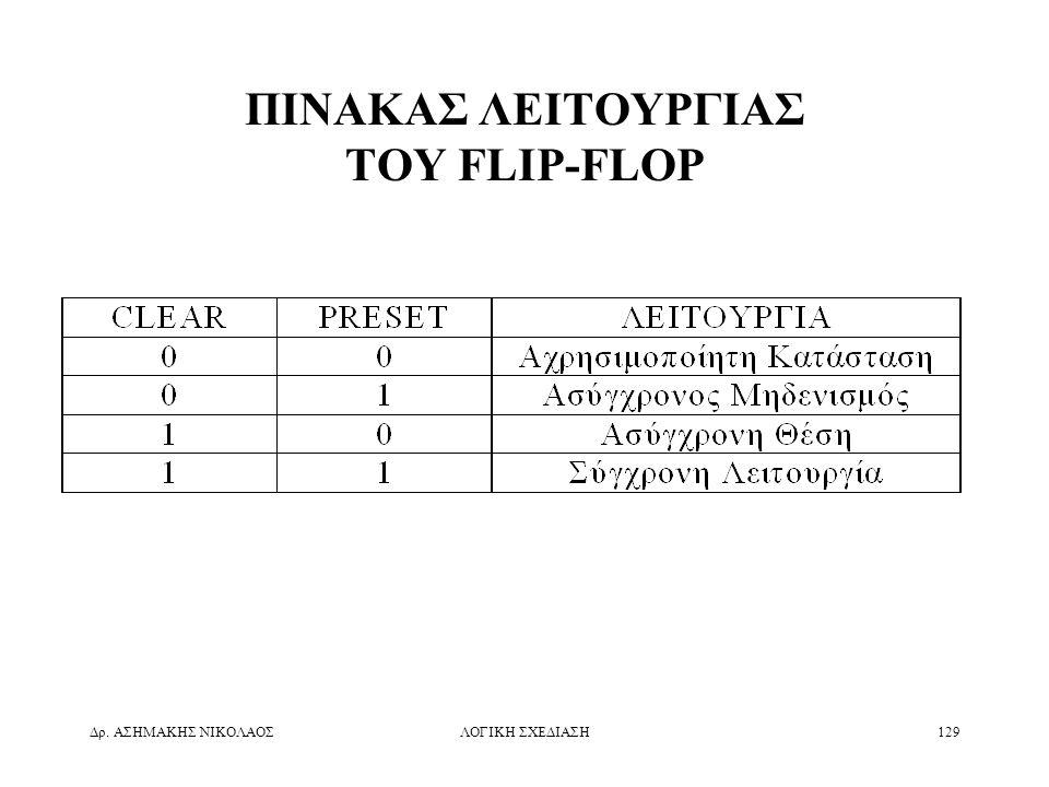 ΠΙΝΑΚΑΣ ΛΕΙΤΟΥΡΓΙΑΣ ΤΟΥ FLIP-FLOP