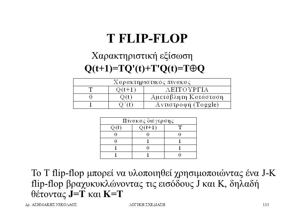 T FLIP-FLOP Χαρακτηριστική εξίσωση Q(t+1)=TQ (t)+T Q(t)=TQ