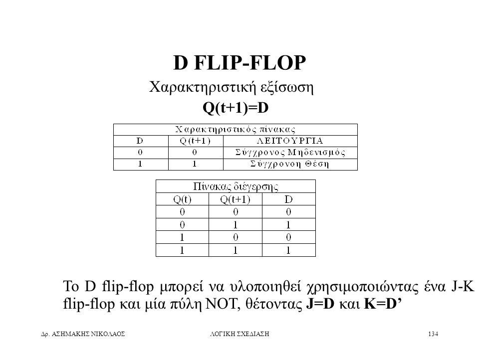 Χαρακτηριστική εξίσωση