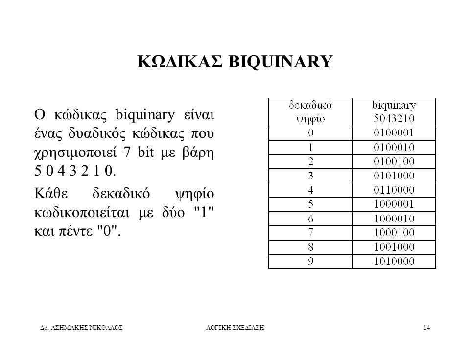 ΚΩΔΙΚΑΣ BIQUINARY Ο κώδικας biquinary είναι ένας δυαδικός κώδικας που χρησιμοποιεί 7 bit με βάρη 5 0 4 3 2 1 0.