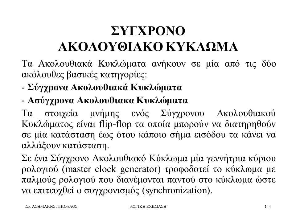 ΣΥΓΧΡΟΝΟ ΑΚΟΛΟΥΘΙΑΚΟ ΚΥΚΛΩΜΑ