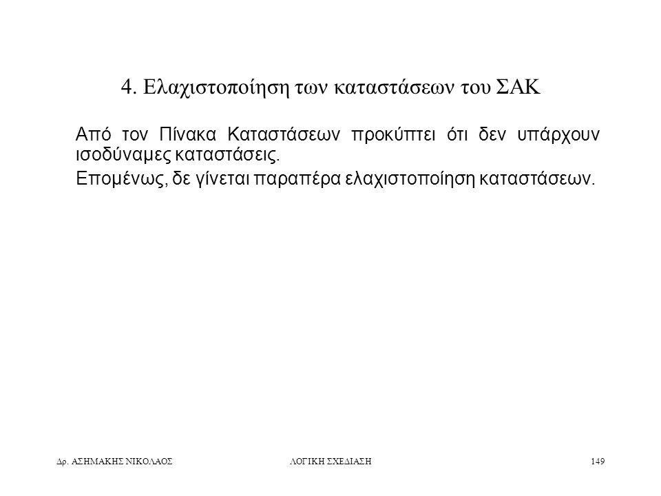 4. Ελαχιστοποίηση των καταστάσεων του ΣΑΚ
