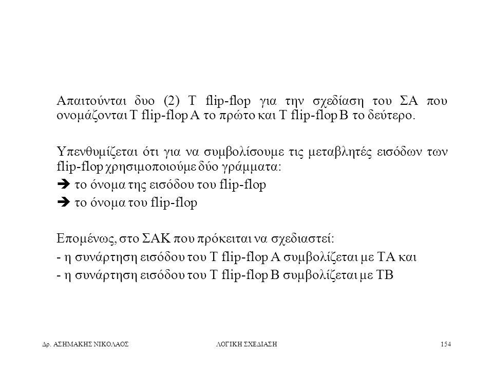  το όνομα της εισόδου του flip-flop  το όνομα του flip-flop