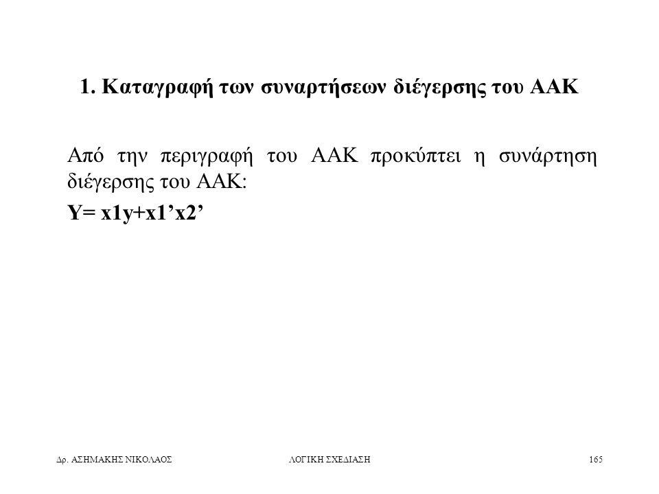 1. Καταγραφή των συναρτήσεων διέγερσης του ΑΑΚ