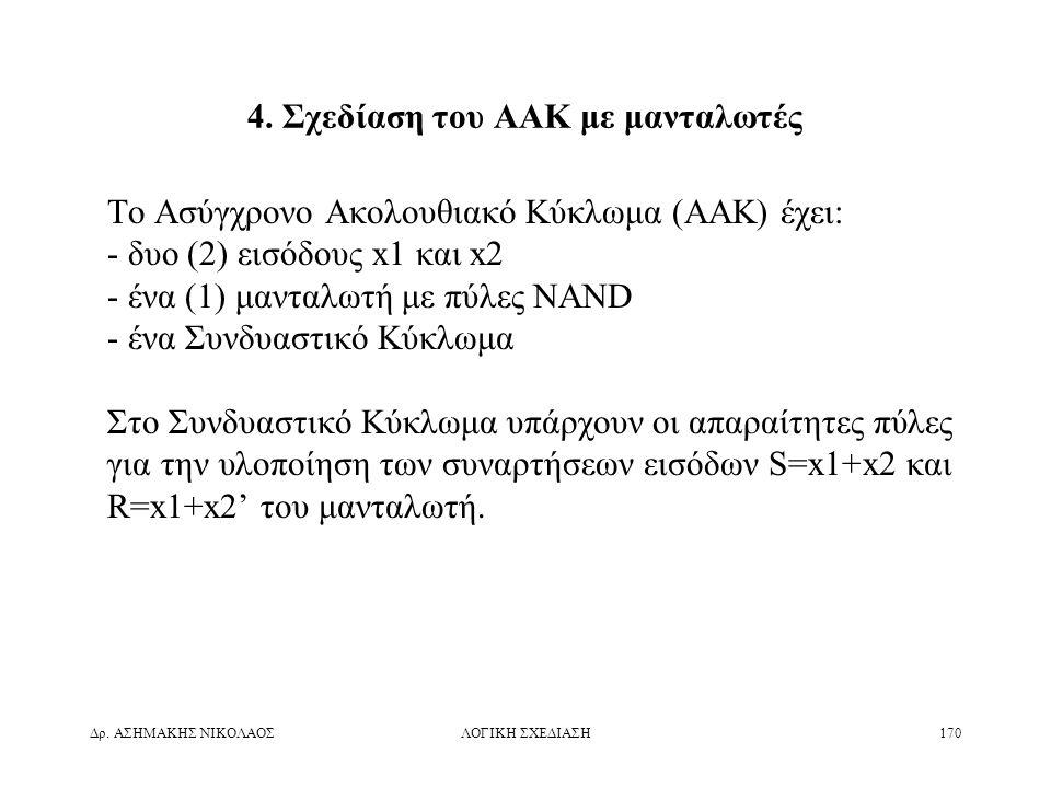 4. Σχεδίαση του ΑΑΚ με μανταλωτές