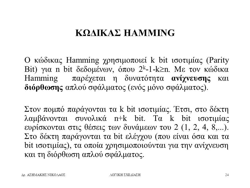 ΚΩΔΙΚΑΣ HAMMING
