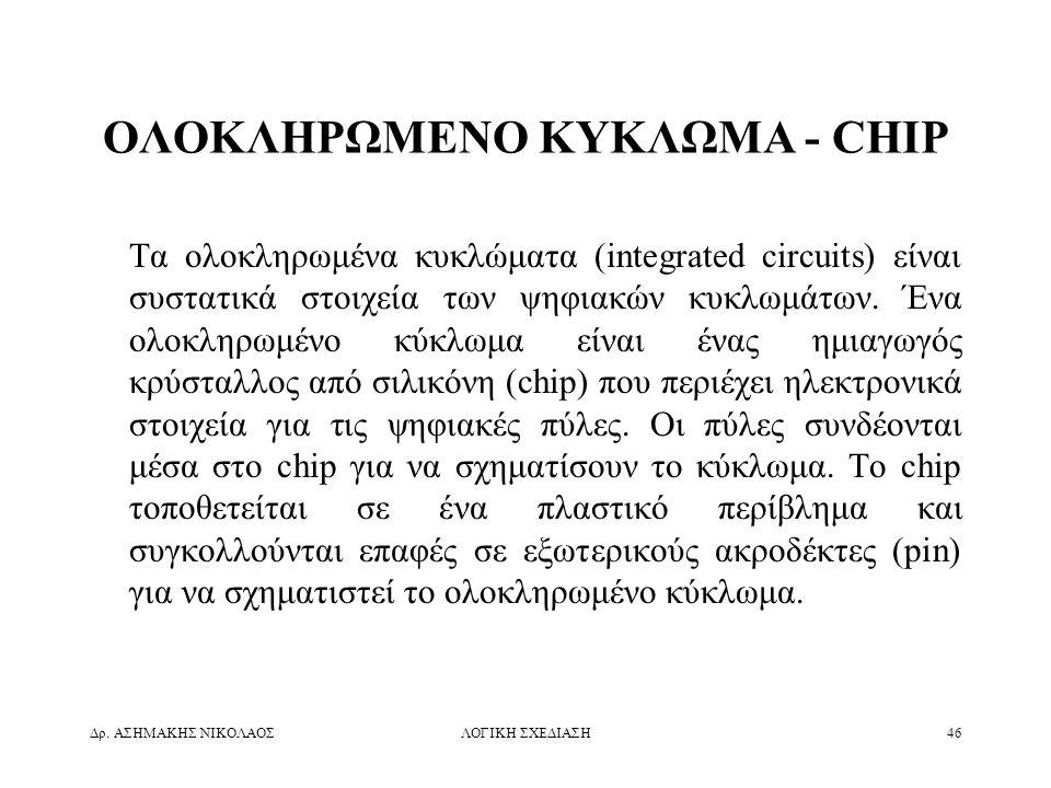 ΟΛΟΚΛΗΡΩΜΕΝΟ ΚΥΚΛΩΜΑ - CHIP