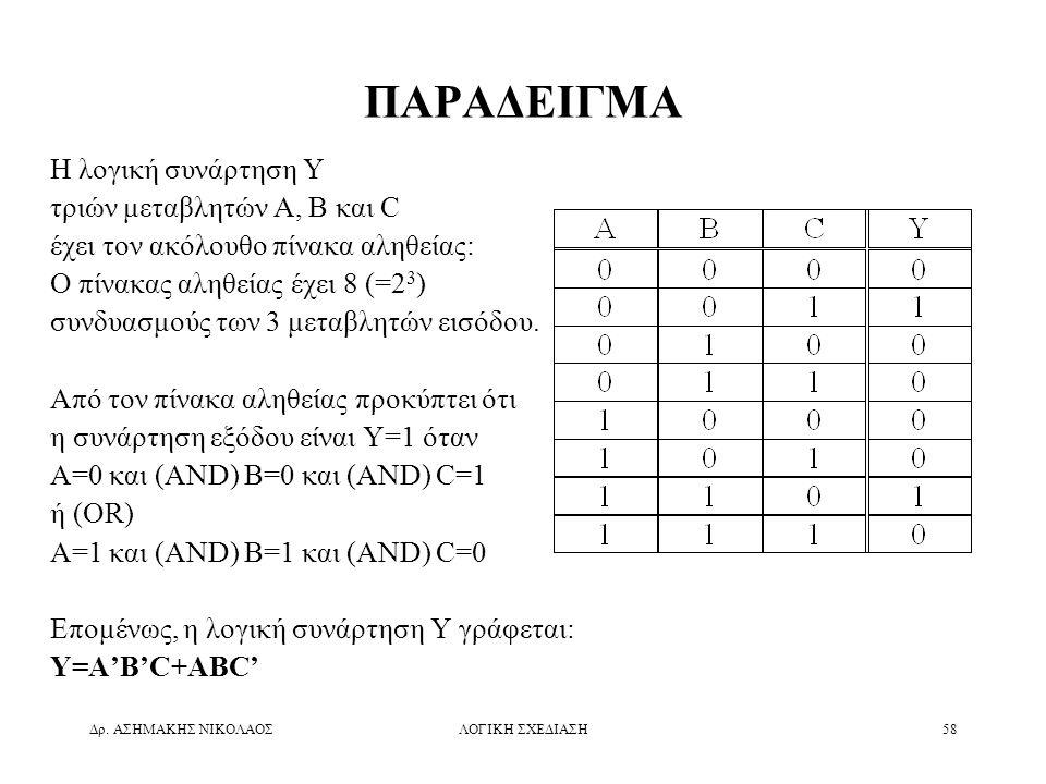 ΠΑΡΑΔΕΙΓΜΑ Η λογική συνάρτηση Y τριών μεταβλητών A, B και C