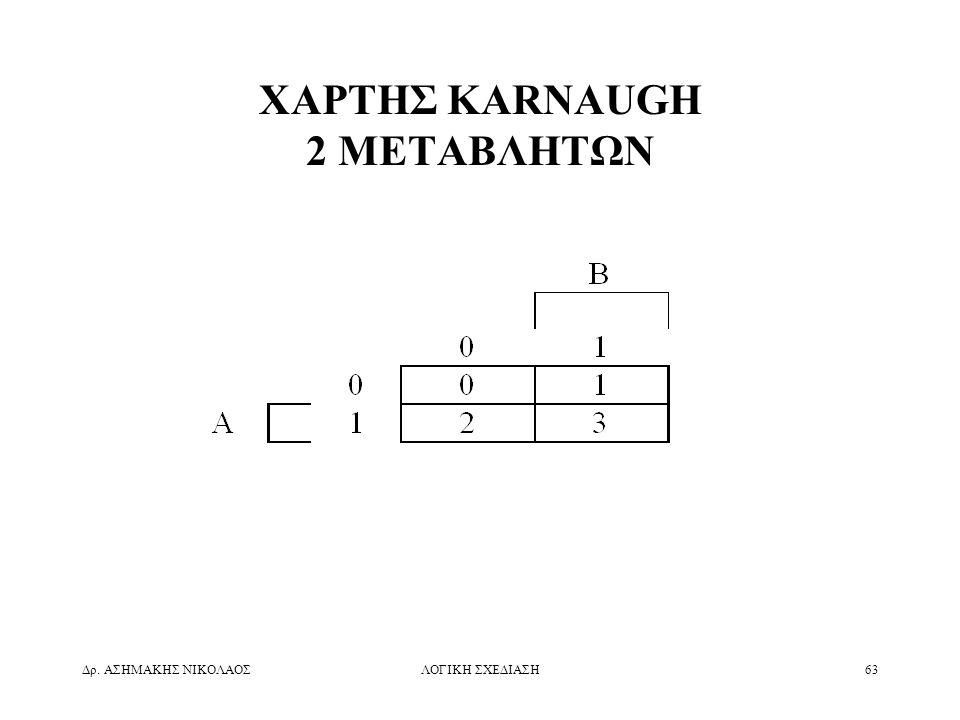 ΧΑΡΤΗΣ KARNAUGH 2 ΜΕΤΑΒΛΗΤΩΝ