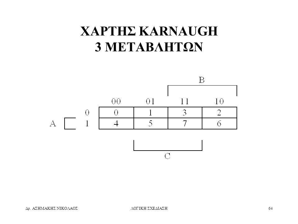 ΧΑΡΤΗΣ KARNAUGH 3 ΜΕΤΑΒΛΗΤΩΝ