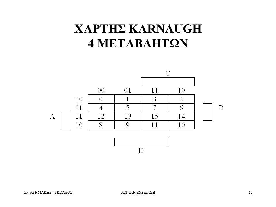 ΧΑΡΤΗΣ KARNAUGH 4 ΜΕΤΑΒΛΗΤΩΝ